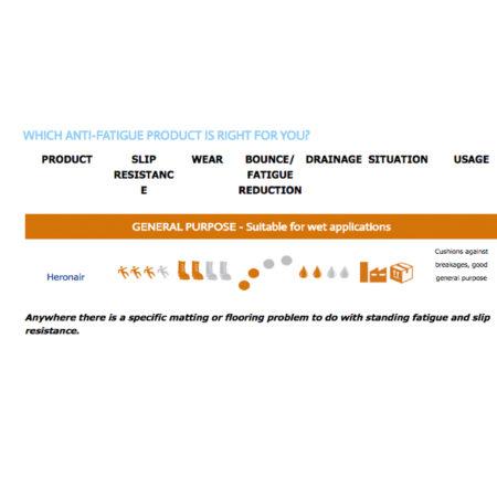 anti-fatigue-floormat-heronair-safety-marine