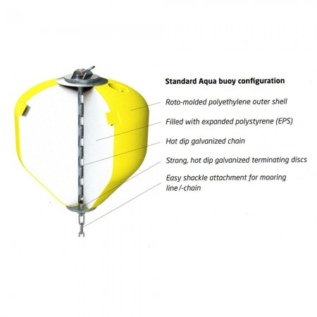 pendant-modular-marker-mooring-anchor-pick-up-subsea-buoy-polyform-aquaculture-saq-inside-chain