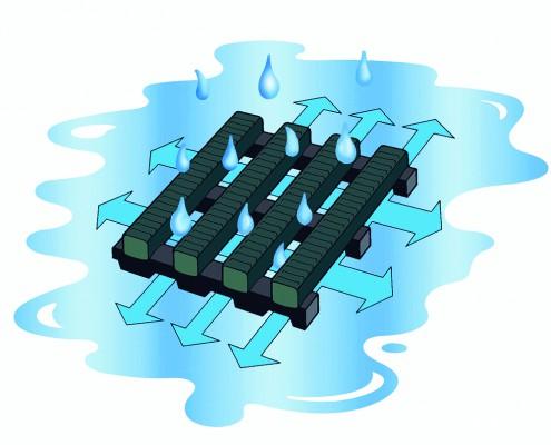 anti-slip-vloermat-beschermingsmat-heronrib-slip-resistance