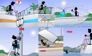 youtube-maru-watersportdirectcom